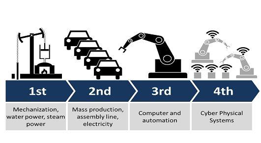 mining innovations