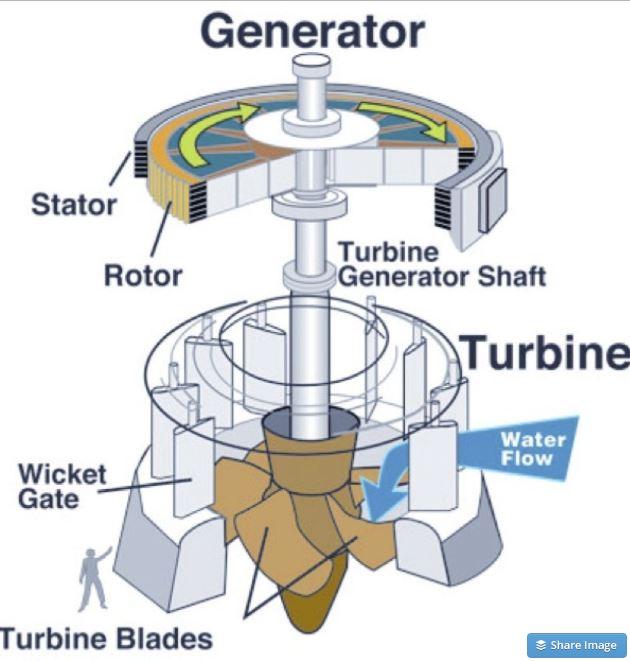 renewable energy robotics